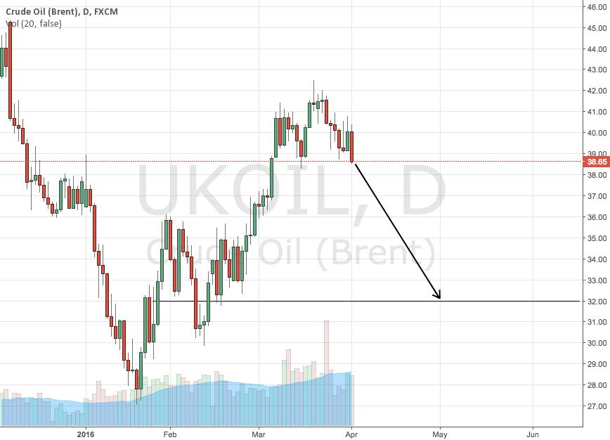 Short crude oil