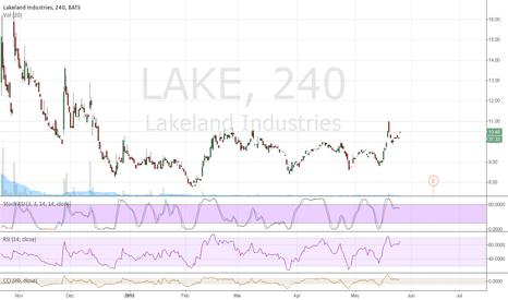 LAKE: LONG LAKE - Get it, got it, good;)