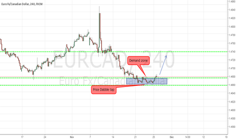 EURCAD: Next week possible Trade