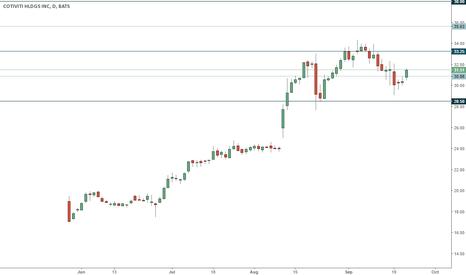COTV: COTV trading range