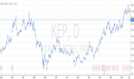 KEP: 한국전력 분석