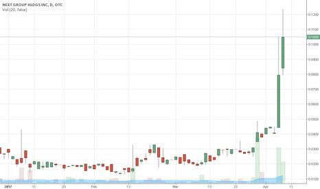 NXGH: Big money loading after major news this week $NXGH