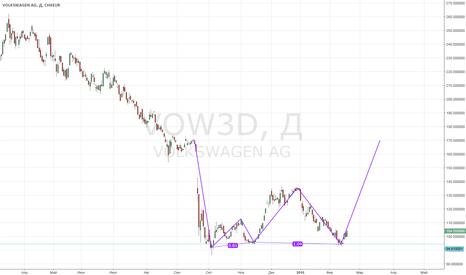 VOW3D: Volkswagen нарисовал двойное дно + закрыть гэп