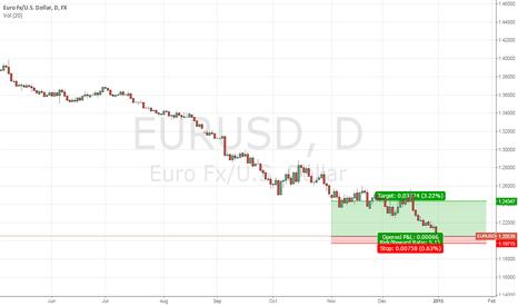 EURUSD: Medium Term Buying on Euro
