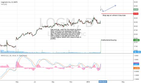 LOGM: LOGM gap and go