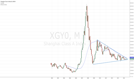 XGY0: China could be ready for a huge breakout