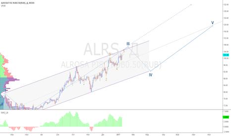 ALRS: Алроса upd