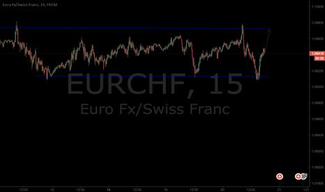 EURCHF: Long EUR/CHF