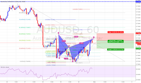 AUDUSD: Audusd Short cyhper, 1 to 1 risk to reward just an idea