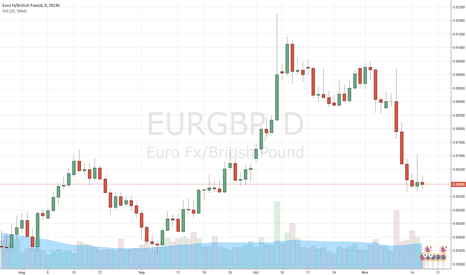 EURGBP: USD/CHF: Our Strategy Is To Buy On Dips