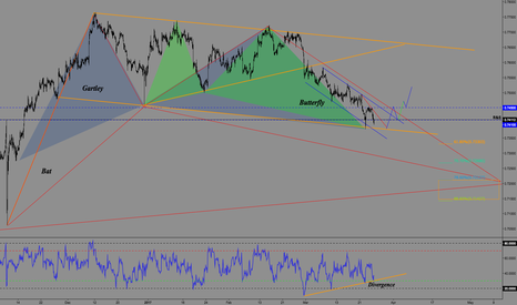 CADCHF: CADCHF Technical Overview If Them