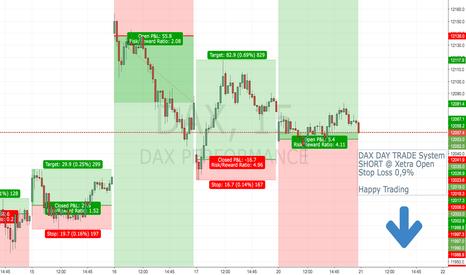 DAX: DAX DAY TRADE System - SHORT