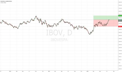 IBOV: IBOVESPA goal 60.000 pontos
