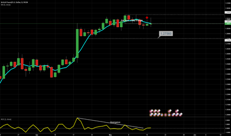 GBPUSD: Volatility contraction and breakout of trading range, BEARISH