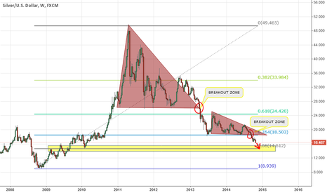 XAGUSD: MAY SILVER TOUCH THE 14.5