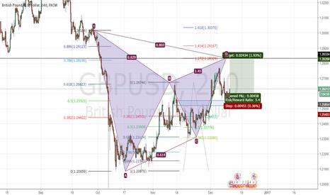 GBPUSD: GBPUSD potential gartley pattern formation