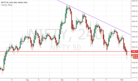 NIFTY: Says it all