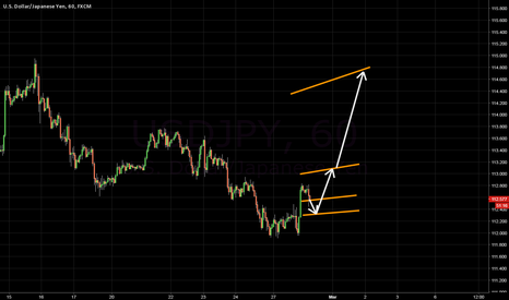 USDJPY: Sequential UJ