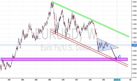 EURUSD: eurusd 1w