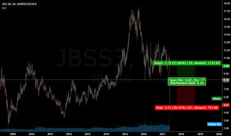 JBSS3: jbss3