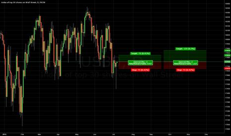 US30: LONG DJIA /US30