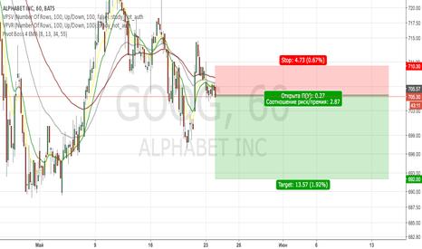 GOOG: GOOG Sell