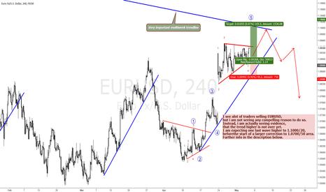 EURUSD: EURUSD NEXT BULL MOVE IN THE MAKING