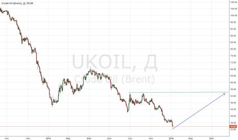UKOIL: Длинная по нефти.
