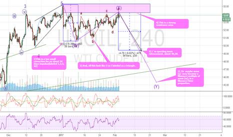 USOIL: Possible Elliott wave count, oil bearish