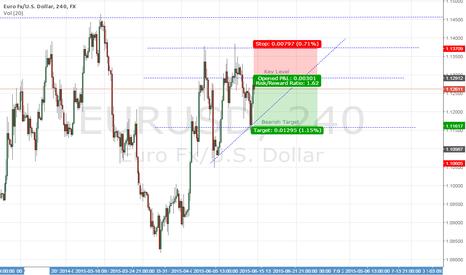 """EURUSD: EUR/USD minggu ke 3 Juni """"Short"""""""