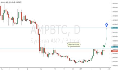 AMPBTC: AMPBTC