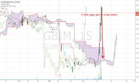 GBIM: GBIM Pump