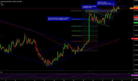 AUDUSD: $AUDUSD, I like what I see to try a short