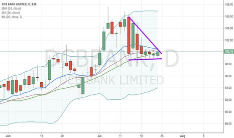 DCBBANK: Descending triangle