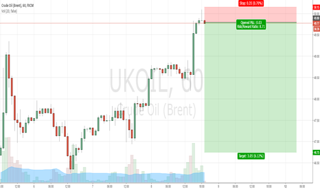 UKOIL: SHORT Short #UKOUIL #CRUDE OIL only to the info / nur zur info