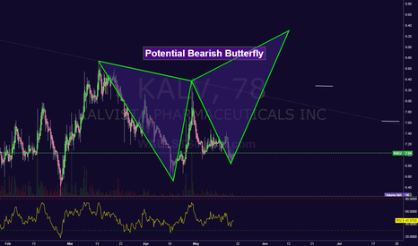 KALV: Potential Bearish Butterfly setting up in Kalvista