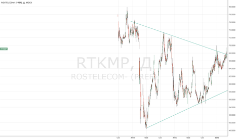 RTKMP: Ростелеком ПРЕФы