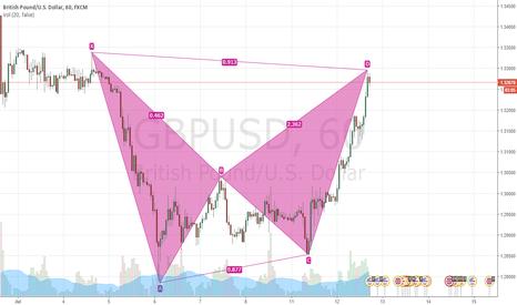 GBPUSD: GBPUSD short position