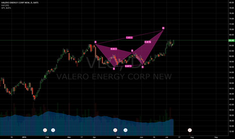 VLO: VLO bearish crab.
