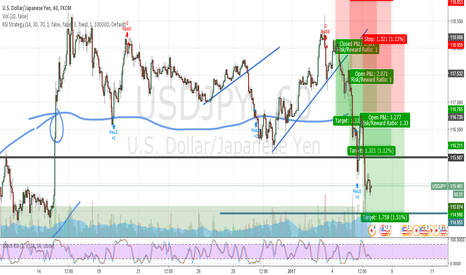 USDJPY: UJ    WHAT A TRADE   WHAT A TRADE!!!