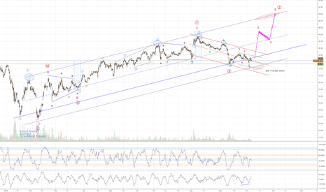 ETP: ETP is in a rally or die situation despite all the news hype