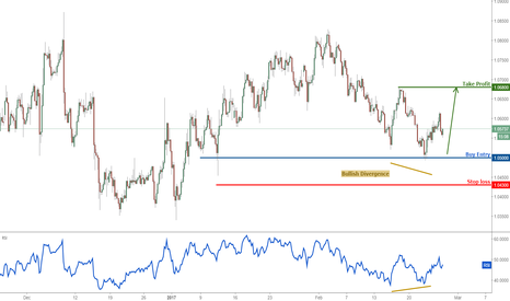 EURUSD: EURUSD Profit target reached perfectly, time to start buying