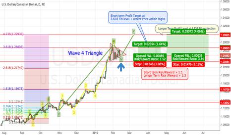 USDCAD: Elliott Waves, potential for Wave 4 Breakout
