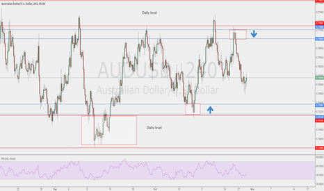 AUDUSD: aussie waiting for news
