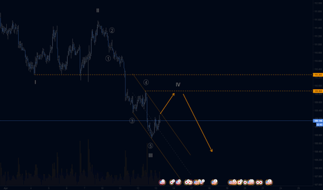 USDJPY: UJ Reference for my Gold Trade