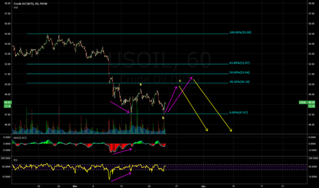 USOIL: 3 waves correction before another decline?