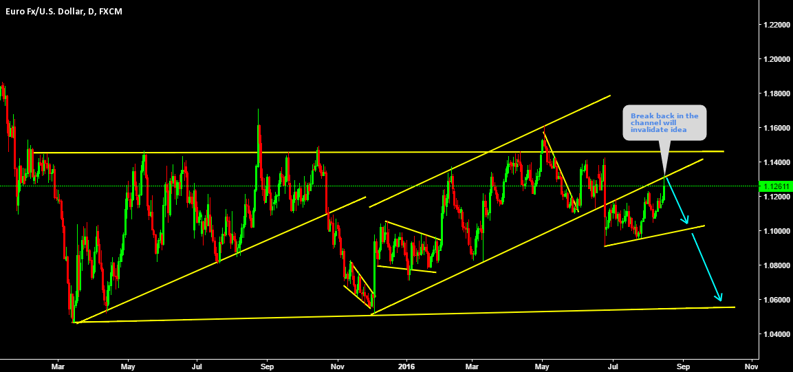 Price acting under channel line