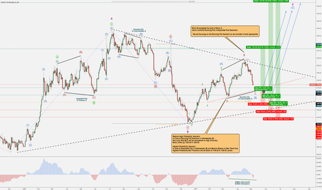 XAUUSD: XAU/USD-GOLD - Medium-Long Term - BUY
