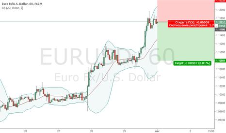 EURUSD: SELL 1.1170 | STOP 1.1222 | TAKE 1.1080