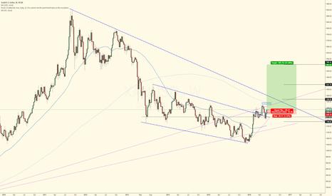 XAUUSD: XAU/USD Long Term Target